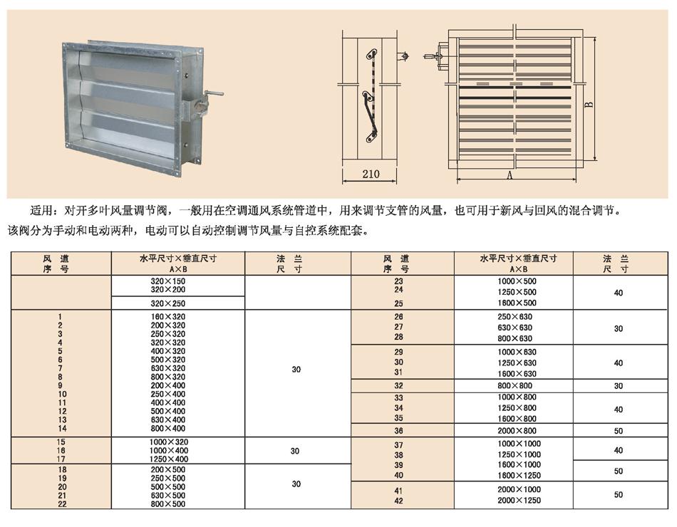 风量调节阀(手动)产品参数.png