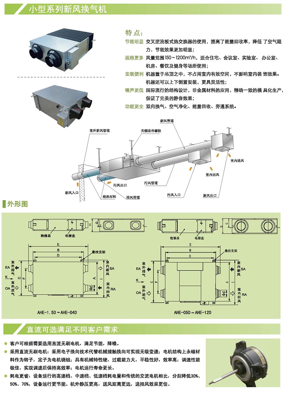 新風換氣機产品参数1.png