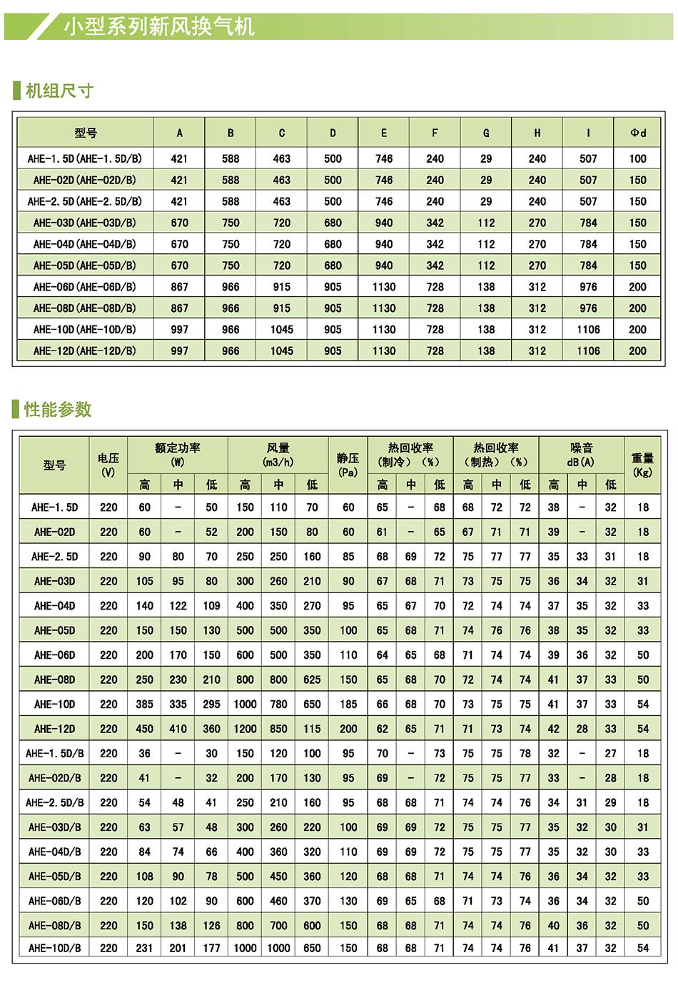 新风换气机产品参数2.png