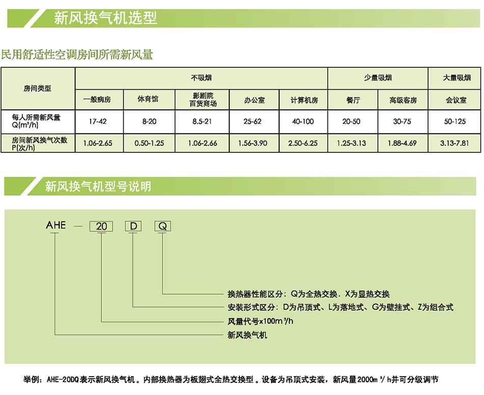 新风换气机产品参数3.png