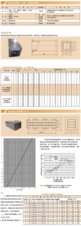 消声器产品参数.png
