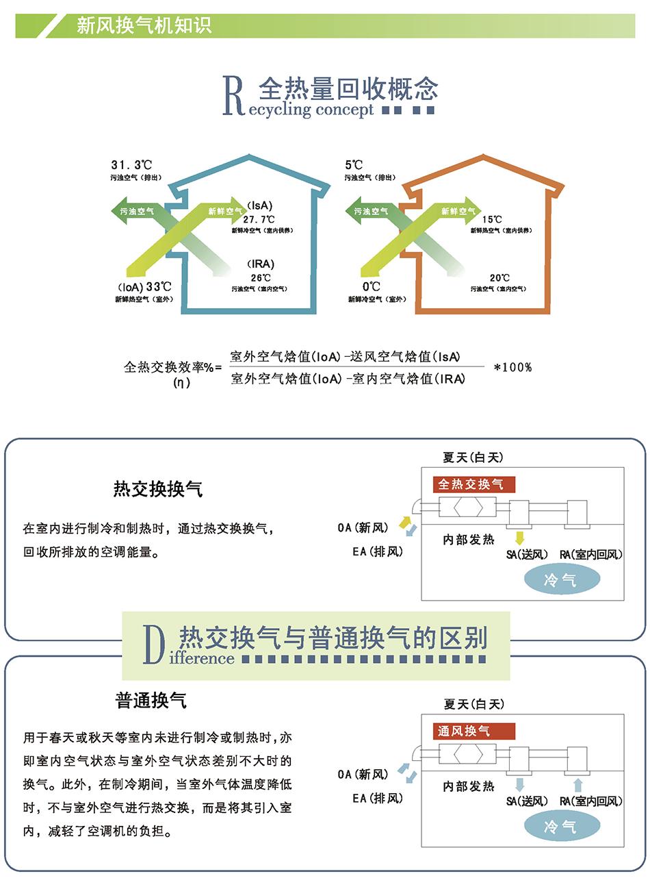 新风换气机产品参数4.png