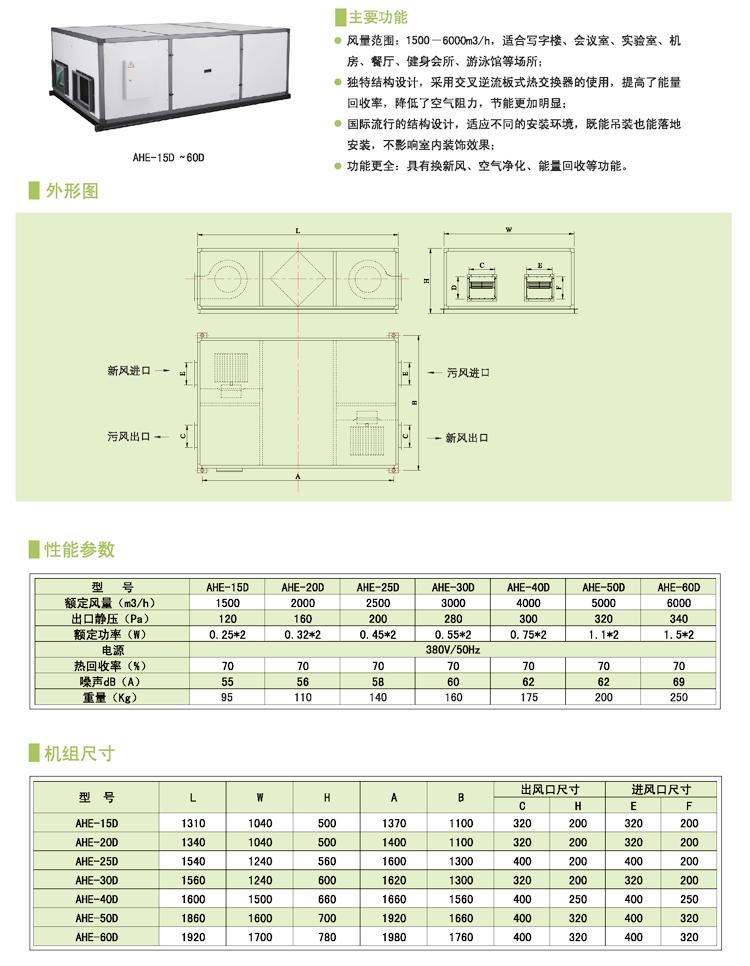 商用新风换气机产品参数.png
