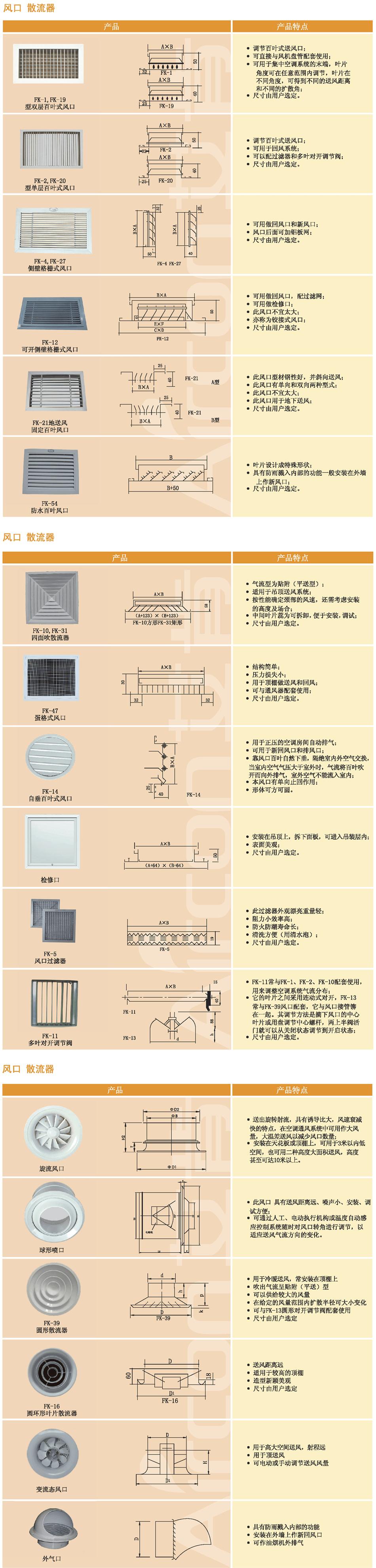 风口产品参数.png