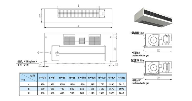 卧式明装风机盘管产品参数.png