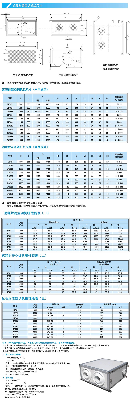 远程射流空调机组产品参数.png